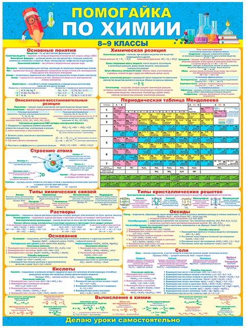 "Плакат А2 ""Помогайка по химии 8-9 классы"""