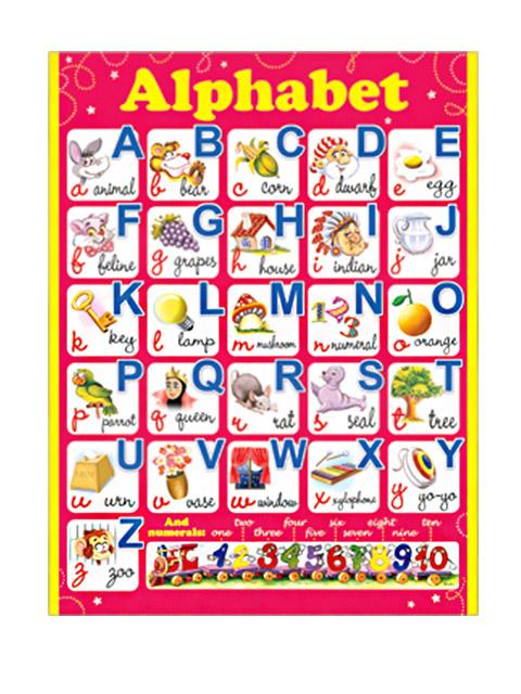 Плакат А2 Alphabet [18523]