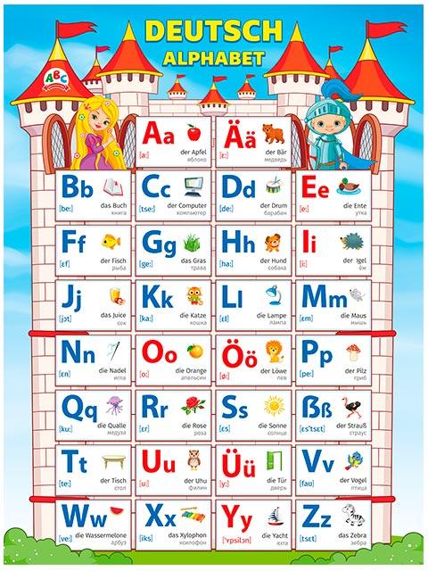 """Плакат А2 """"Немецкий алфавит/ Deutch alphabet"""""""