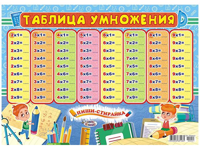 """Плакат А3 """"Таблица умножения"""" пиши-стирай"""