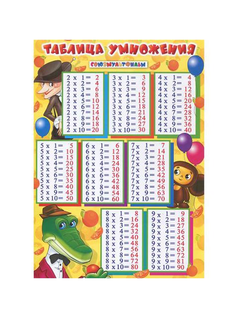 """Плакат А2 """"Таблица умножения"""" [070.565]"""