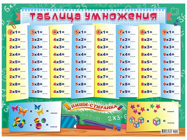 """Плакат А2 Фонтанка """"Таблица умножения"""" пиши-стирай"""
