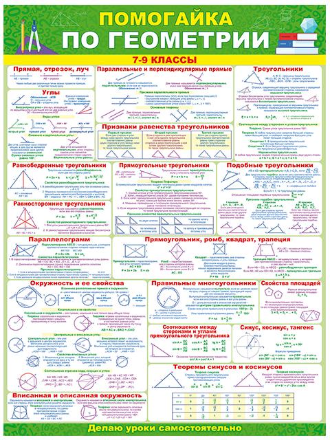 "Плакат А2 ""Помогайка по геометрии. 7-9 классы"""